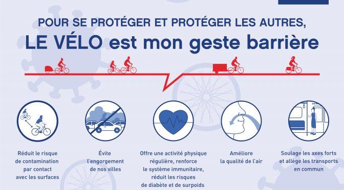 Le plan vélo pour le déconfinement